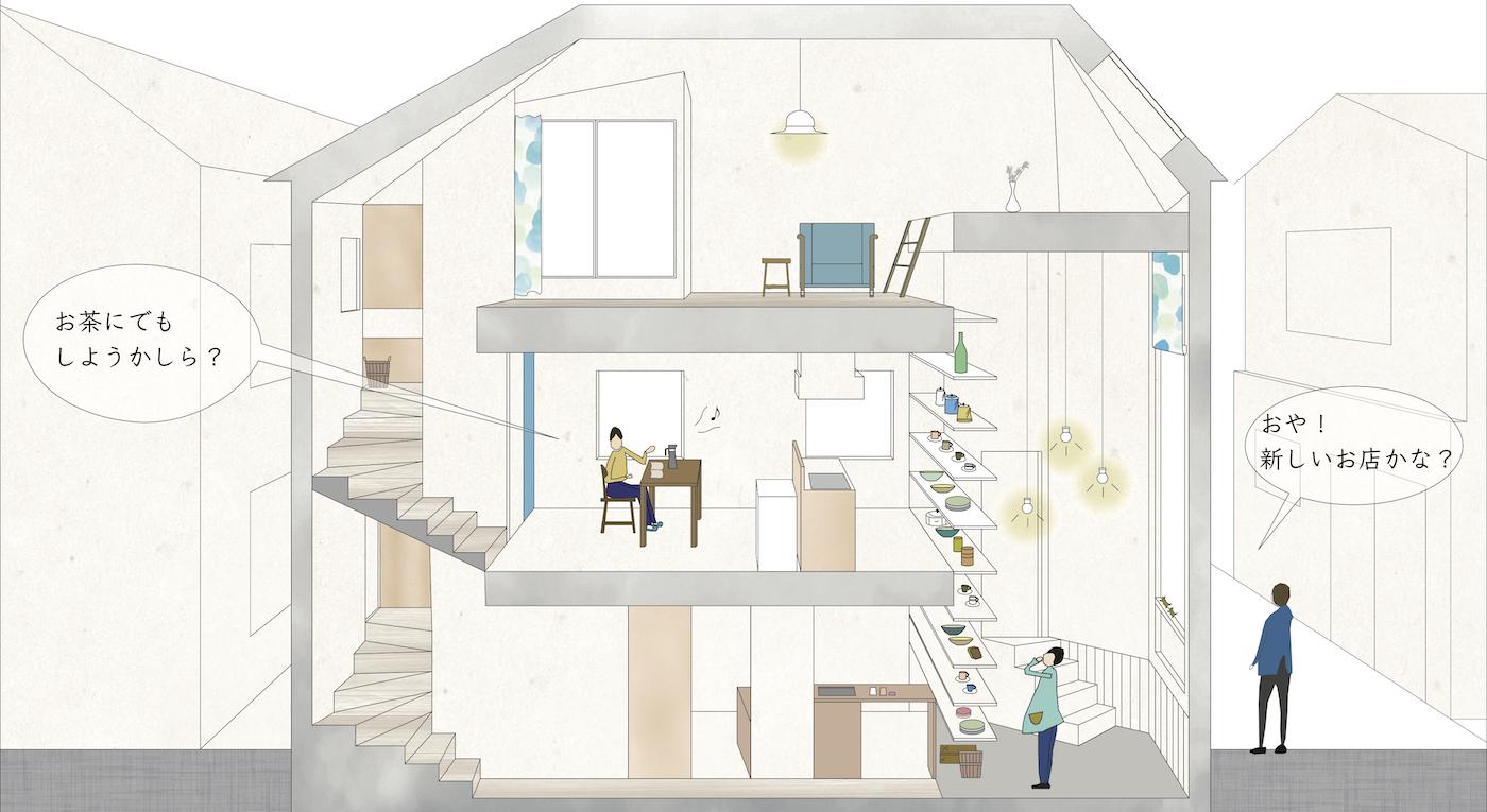 7坪ハウスのBIG3「大きな窓」「大きな棚」「高い天井」 小さな家を大きく見せるコツ